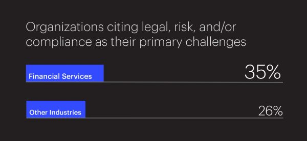 Graphic Depicting Primary Challenges