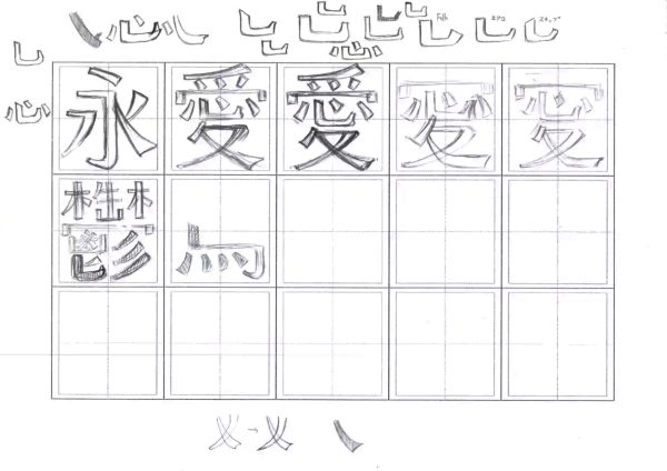 Chinese Font Research Studies
